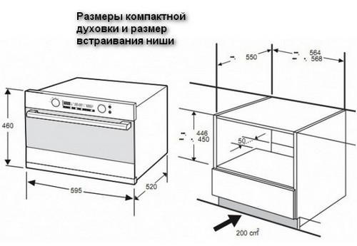 Встраиваемая электроплита размеры как убрать нагар с решетки газовой плиты и