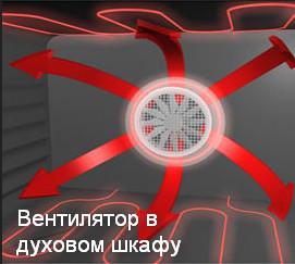 Как отключить вентилятор в духовке